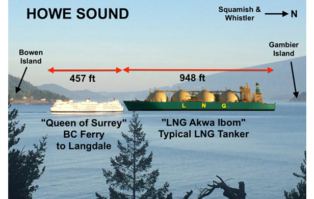 Eoin-Finn-on-Woodfibre-LNG-safety-risks,-West-Van-Council-vote