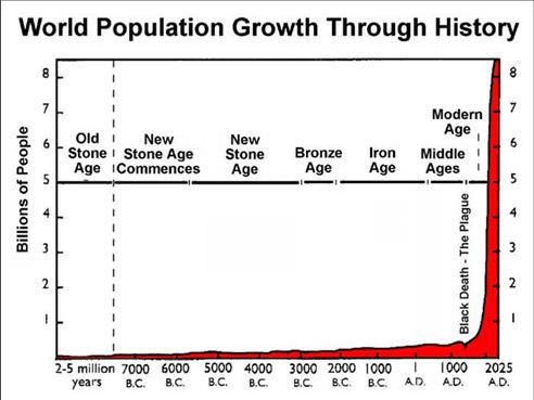 Source: Population Reference Bureau